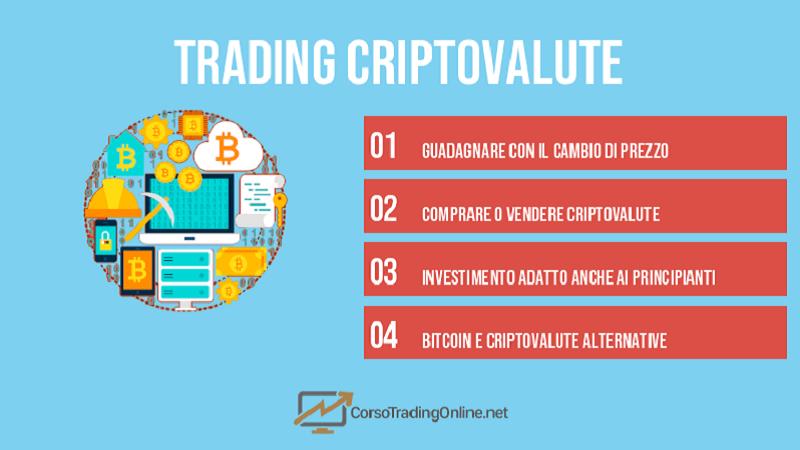 commercio online - trading online e sistema di investimento in criptovaluta.
